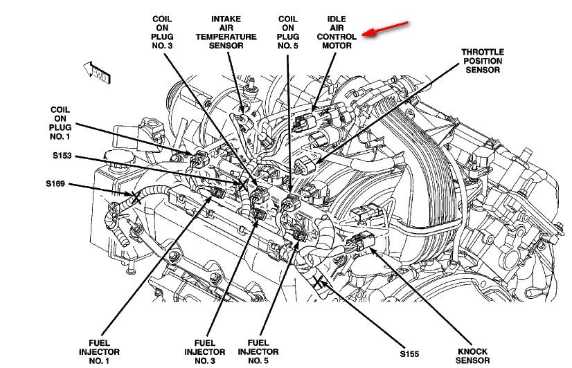 Dodge Ram Van 1500 Idle Air Control Valve Location on 1996 dodge ram 1500 fuse diagram