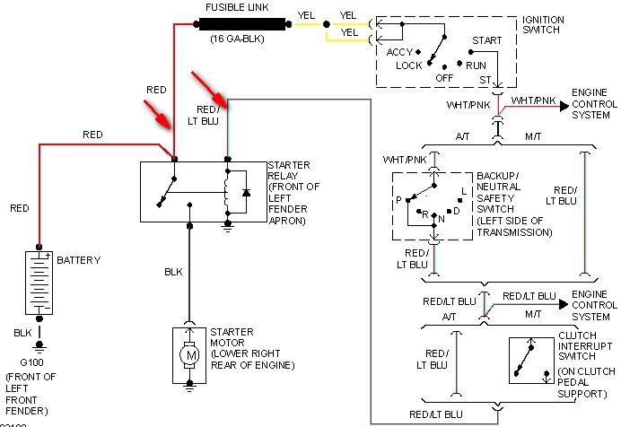 pivot push start wiring diagram wiring diagram and hernes push on start wiring diagram trailer