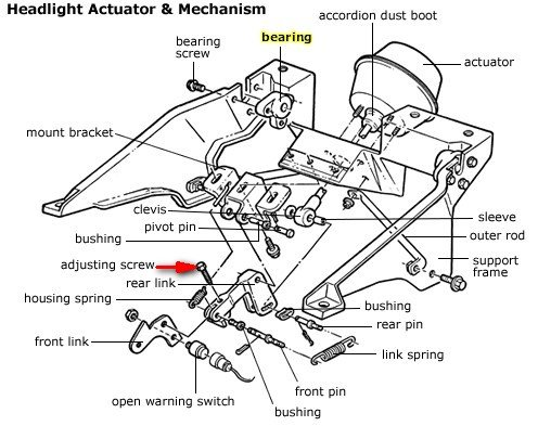 240sx fuse box diagram with Ls1 Fuse Box on 1966 Mustang Wiring Schematic furthermore Porsche Carrera Gt Engine additionally Cartoon Fuse Box as well Nissan 240sx Engine Diagrams together with 2000 Nissan Maxima Thermostat Location.