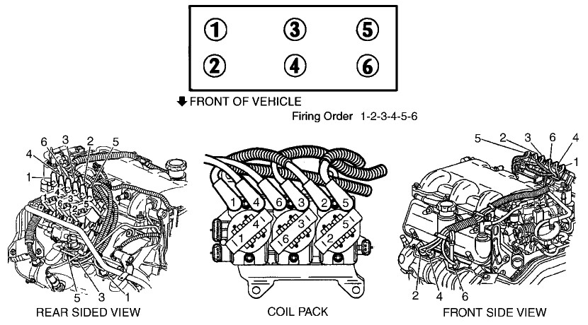 2002 bonneville ssei supercharged fuse box buick 3800 firing order diagram html imageresizertool com 2002 hyundai santa fe fuse box diagram