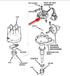 Jeep Cj7 Diagram as well Jeep Yj Steering Column Wiring Diagram further 83 Cj Heater Diagram in addition Jeep Tj Steering Box likewise Wiring Diagram As Well 1955 Chevy. on jeep cj7 steering column parts diagram
