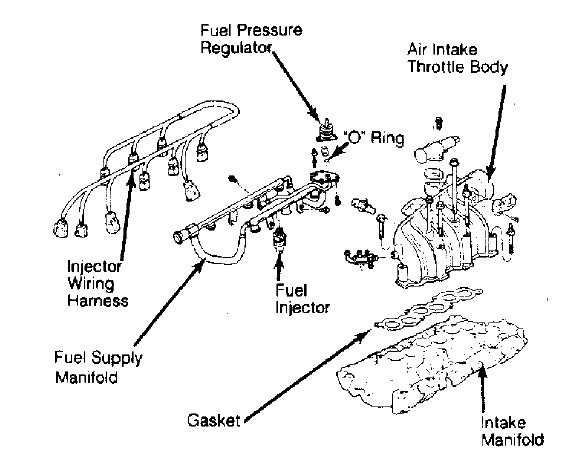 how long do fuel injectors work  how  free engine image