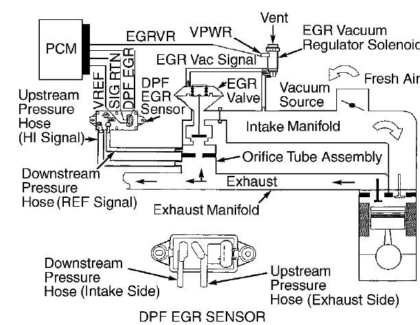map sensor location on 2004 ford freestar  map  free
