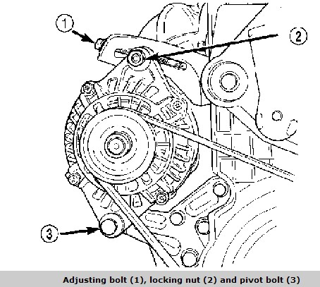 2001 Toyota Solara Radio Wiring Diagram likewise Dodge Neon Belts moreover 1997 Harley Davidson Sportster Wiring Diagram additionally 1997 Subaru Outback Fuse Box further Check Engine Light Blinking. on 94 kia sephia wiring diagram