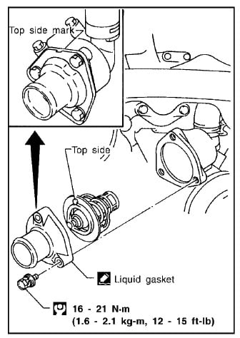 Nissan An Thermostat Location