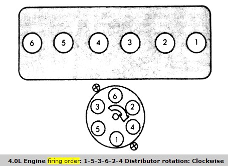2011 05 28_014023_fo wiring diagram for 89 jeep anche wiring find image about wiring,1987 Jeep Anche Wiring Diagram