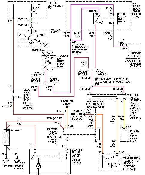 1998 Ford F150 Starter Relay Wiring Diagram