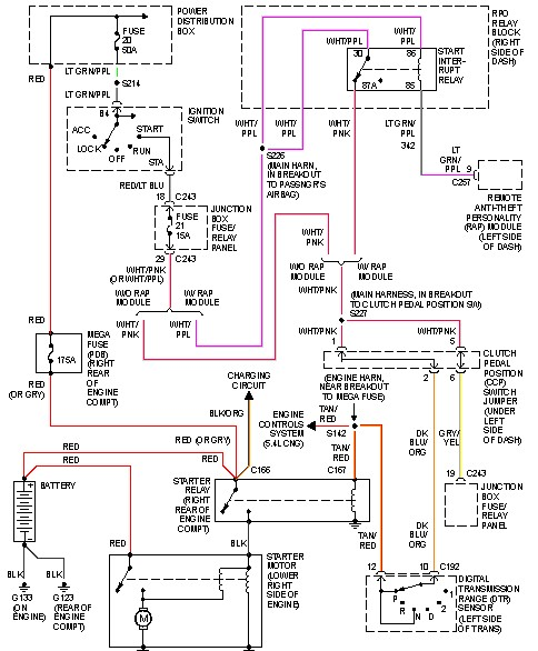 98 f150 remote start wiring diagram 98 wiring diagrams 2011 06 12 002544 auto f remote start wiring diagram
