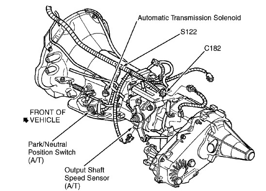 2001 dodge dakota transmission problems complaints  html