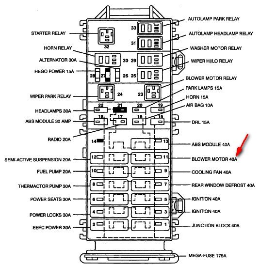 instrument panel fuse box diagram for 1999 mercury sable