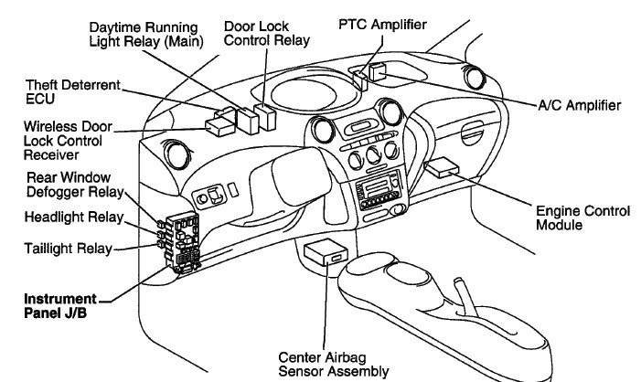Image Gallery Labeled Car Dashboard Diagram