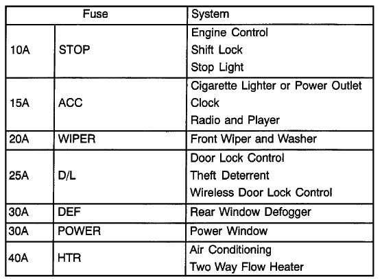 2001 Toyota Echo Fuse Box Diagram