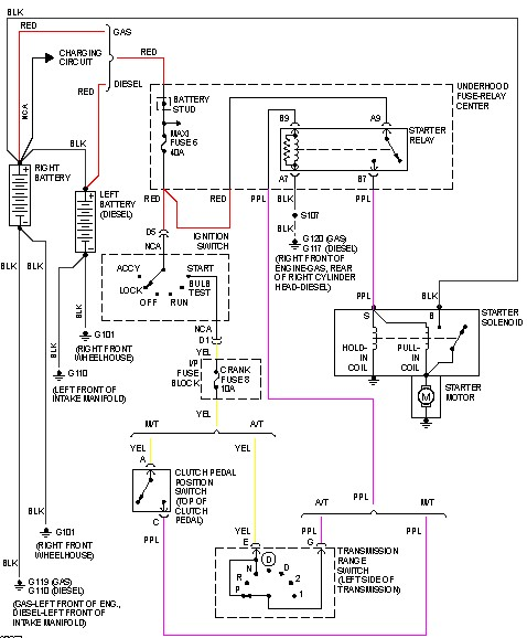 similiar sierra ignition switch diagram keywords here is the wiring diagram you should be able to follow the path of