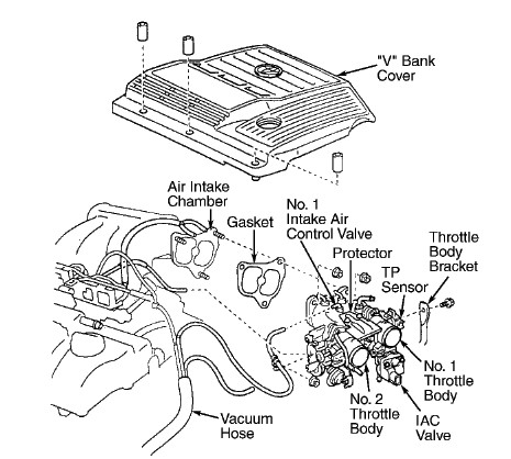 Chevrolet Monte Carlo Wiring Diagram And Electrical Schematics 1997 moreover Car Air Conditioning  pressor together with Nissan Pickup Electrical Wiring Diagram 1990 2012go To Download Full in addition Saturn L300 Oxygen Sensor Location in addition Nissan Frontier Distributor Parts Schematic. on nissan wiring diagram