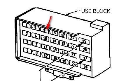 Volvo S60 Fuse Box Diagram besides Bmw Door Parts Diagram besides Isuzu Wiring Schematic likewise Partslist as well Nissan Xterra Engine  puter Location. on honda accord door locks wiring diagram