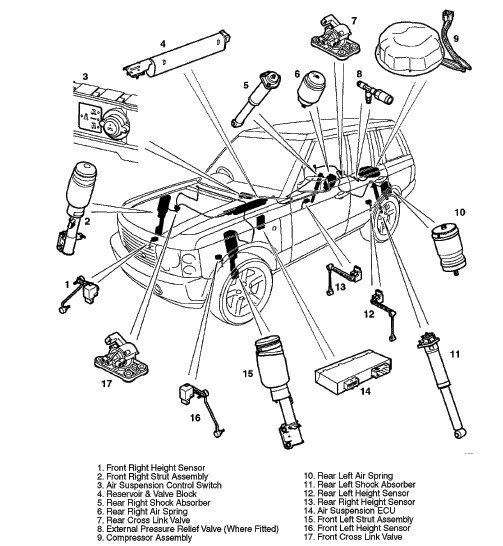 Dodge Dakota Parts Diagram furthermore 1qkr3 1988 Ford Owner S Manual Crown Vic I Need Fuse Box Diagram moreover 2cl6h Wiring Diagram 2004 Accord V6 Coupe Automatic Need further P 0900c15280071b88 additionally 2lq7q Its 2001 Dodge 2500 Ram Van Selector Light Dims. on 2001 dodge durango