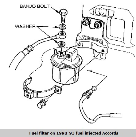 94 Honda Accord Fuel Filter Line in addition RepairGuideContent likewise Honda Wire Tuck Harness in addition Wiring Diagrams 1987 Mazda 626 Radio besides 1990 Honda Accord 2 Motor Diagram Html. on acura integra engine removal diagram