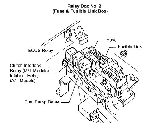Cadillac Deville 2003 Fuse Box Diagram likewise 2000 Honda Accord 4 Cylinder Engine Diagram in addition Nissan Pathfinder Clutch Location besides 1988 Nissan Sentra Engine Diagram also Nissan 1 6 Engine Diagram. on wiring diagram nissan pathfinder 1998