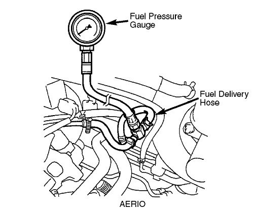 fuel pump 2003 suzuki aerio repair