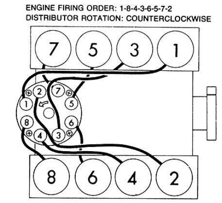 Pontiac Sunfire Blower Motor Location