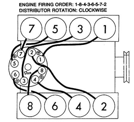 69 Bronco Wiring Light Switch as well Pontiac 400 Engine Wiring Diagram further 2003 Volkswagen Pat Fuse Box Location likewise Cyclone Wiring Diagram moreover Chevelle Wiring Diagram 1981. on 1969 ford mustang wiring diagram