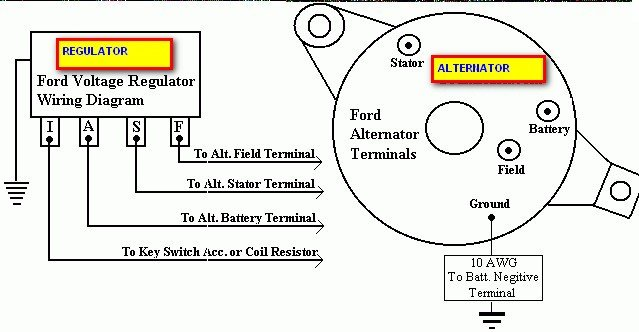 dodge alternator external regulator wiring diagram