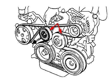 Dodge Ram 3500 Steering Linkage Parts