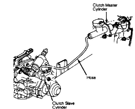 1967 Camaro Headlight Wiring To Fuse Panel Diagram moreover Fiero Headlight Wiring Diagram besides 1970 Gto Hood Tach Wiring Diagram also 1977 Firebird Wiring Diagram together with 68 Dodge Coro Wiring Diagram. on 1967 firebird wiring diagram free