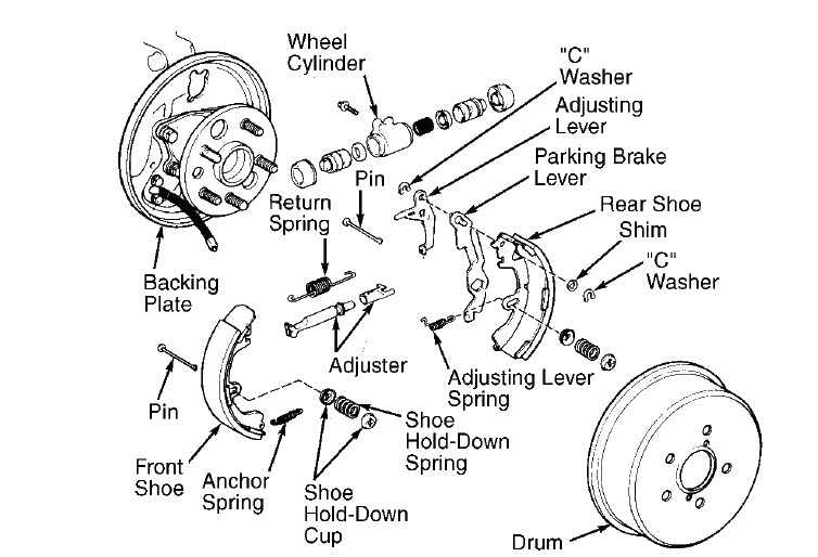 i just did a complete rear brake job on my corolla 1994