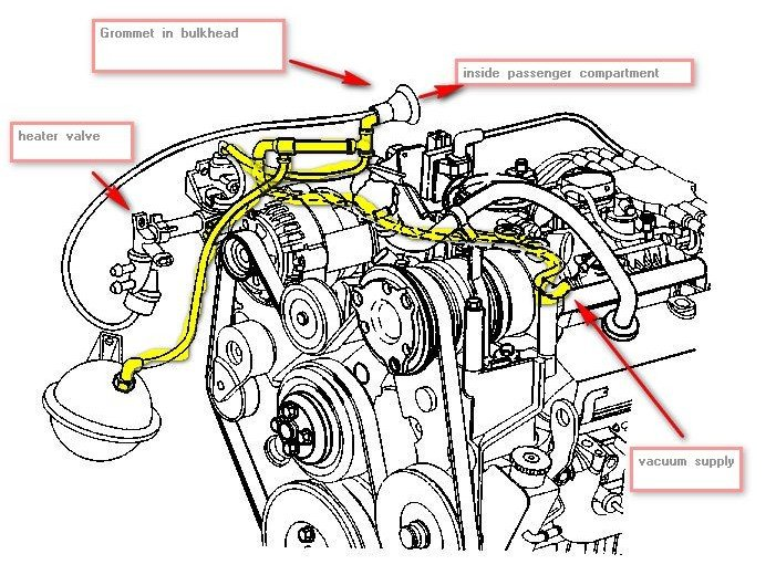 Safari Vacuum on 2000 Gmc Safari Wiring Diagram