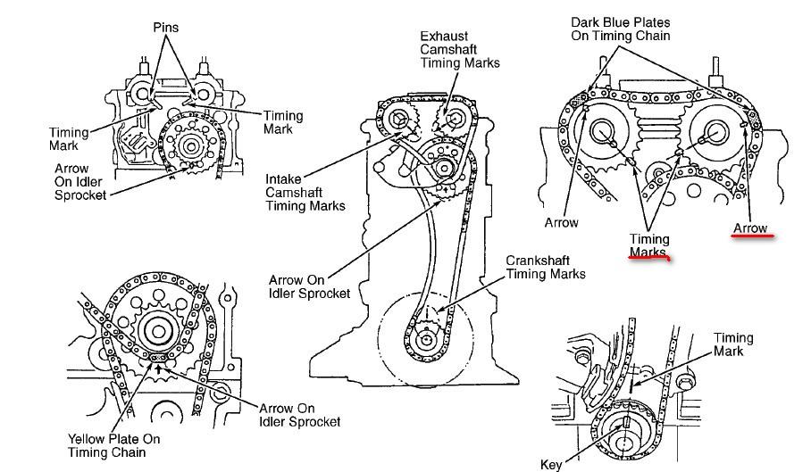 service manual  how to time a 1998 suzuki sidekick cam