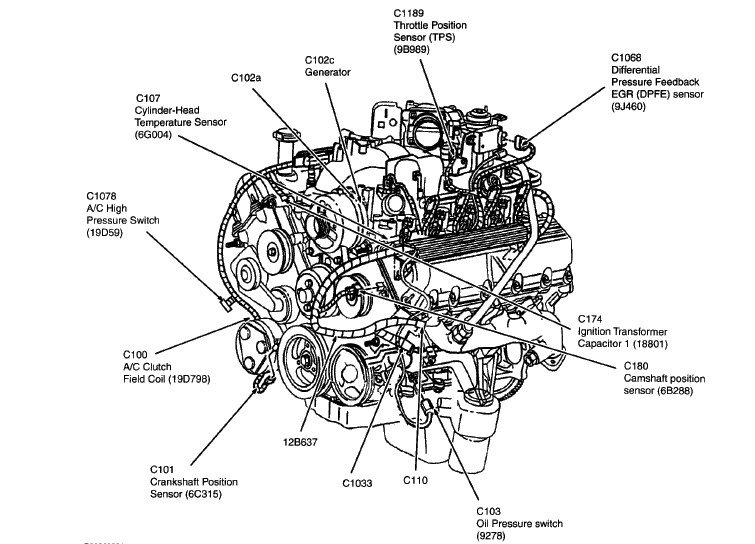 2004 Ford F-150 5.4 Engine Diagram