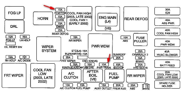 2007 ion fuse box wiring diagram for you • 2003 ion fuse box simple wiring diagram rh 13 13 terranut store 2007 saturn ion sedan 2007 saturn ion fuse box diagram