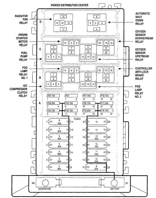 similiar 2007 jeep commander fuse diagram keywords jeep mander fuse box diagram on jeep commander stereo wiring diagram