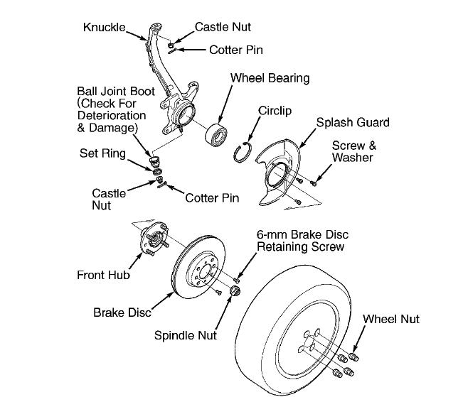 2012 Honda Odyssey Suspension Noise – BK3
