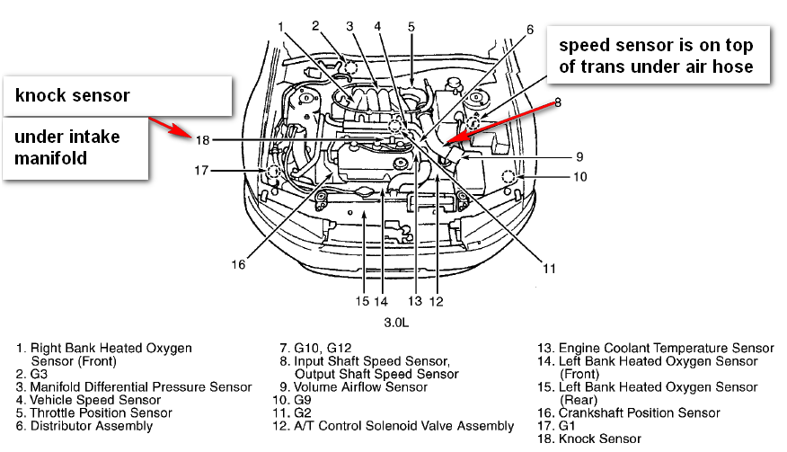 ✦diagram based✦ mitsubishi galant 2001 engine diagram 6 cly completed  diagram base 6 cly - nell.bernstein.kidneydiagram.pcinformi.it  diagram based completed edition - pcinformi