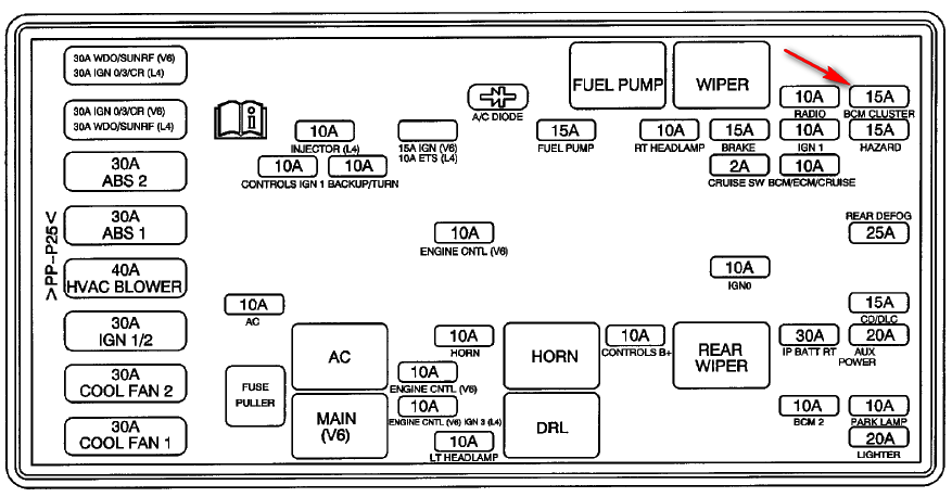 Fuse Box Location On A 2006 Chrysler 300 : C under hood diagram free engine image for user