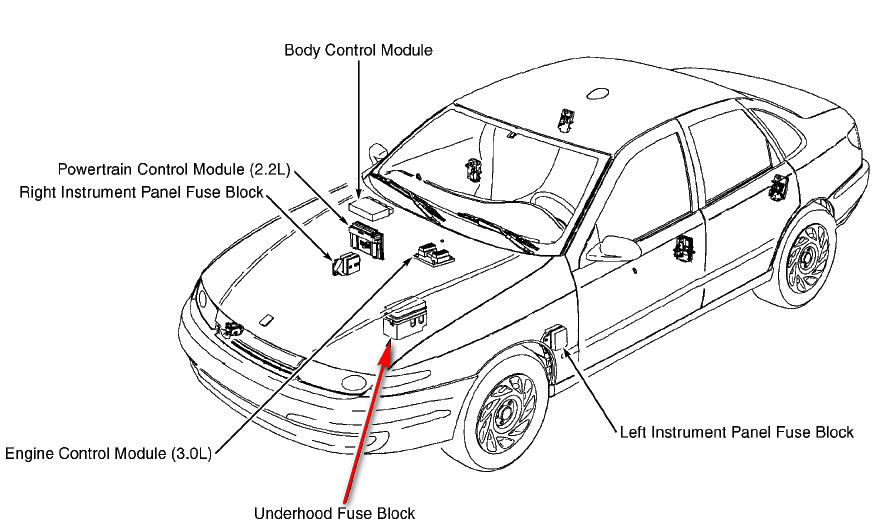 service manual  2008 saturn sky wiring harness removal