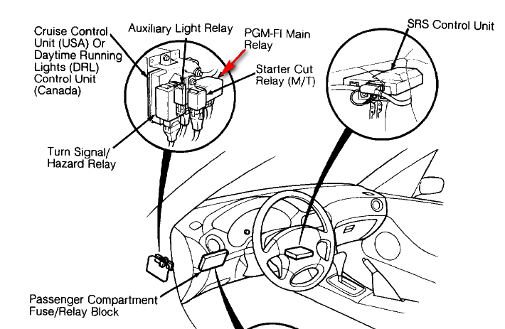 acura integra main relay location