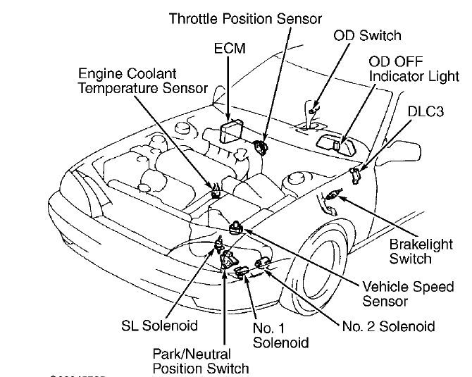 Toyota Shift Solenoid E Location on 2006 Lexus Gs300 Shift Solenoid C