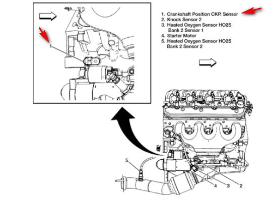2005 chrysler pt cruiser crankshaft position sensor