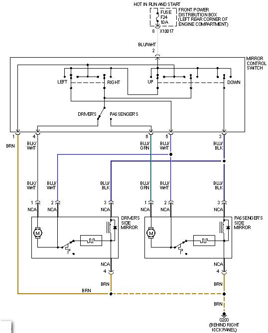 Bmw ti wiring diagrams e harness