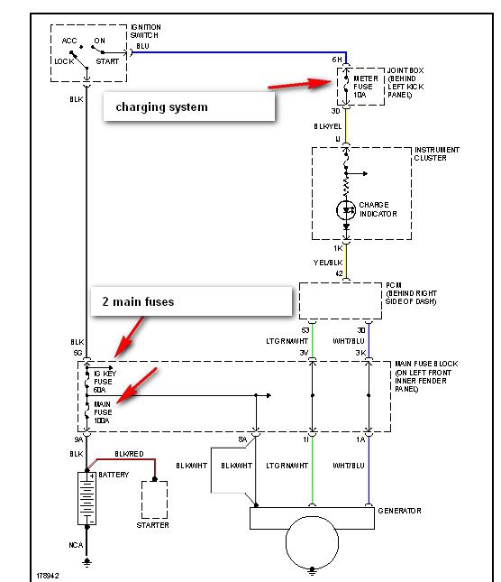 2003 mazda protege jump start start my cables up backwards fuses