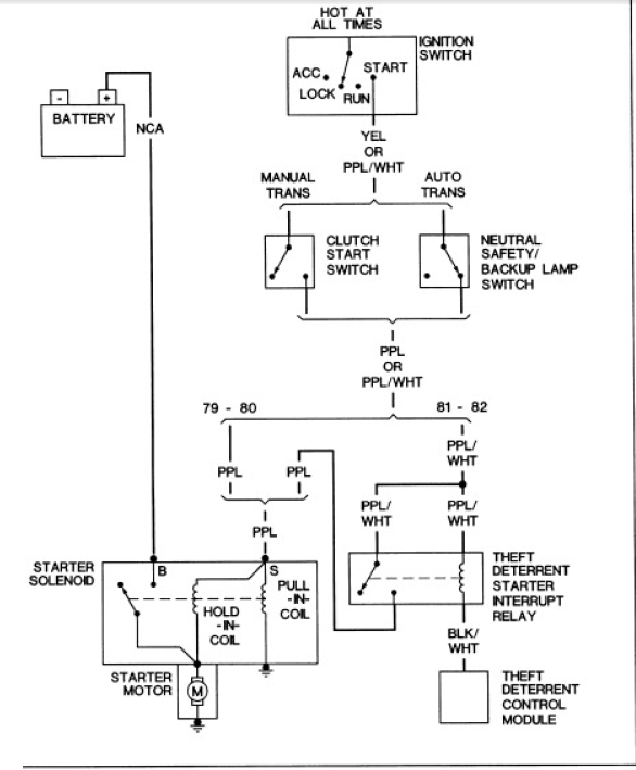 alfa romeo alternator wiring diagram pdf with Chevrolet 1979 Corvette Starter Wiring Diagram on 1972 Camaro Wiring Diagram additionally Volvo Penta Gxi Wiring Diagram moreover 1971 Triumph Tr6 Wiring Diagram furthermore 1969 Chevelle Heater Motor Wiring further Ducati Sportclassic Gt 1000 Electrical System Wiring Diagram.