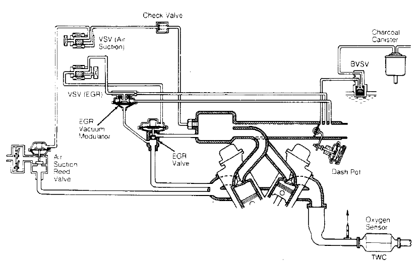 Nissan D21 Fuel Pump Wiring Diagram furthermore Diagram Of 1989 Nissan Maxima Alternator Replacement also 1979 Corvette Radio Wiring Diagram together with Nissan D21 Z24i Wiring Diagram together with Nissan Pathfinder Wiring Diagram. on 1991 nissan hardbody alternator diagram