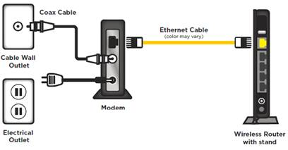 Charter wiring diagram