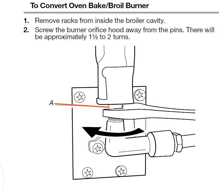 How To Convert Natural Gas To Propane Doityourself Com