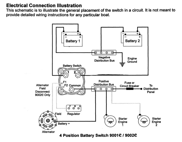 wiring diagram for rv batteries the wiring diagram wiring diagram two batteries rv wiring wiring diagrams for wiring diagram