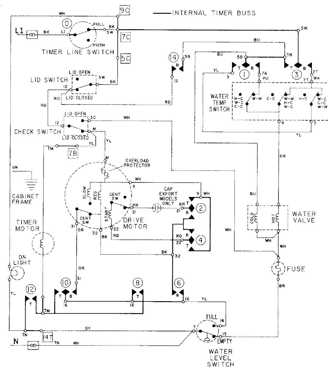 washer wire diagram washing machine spin motor wiring washing image wiring diagram for a washer the wiring diagram on