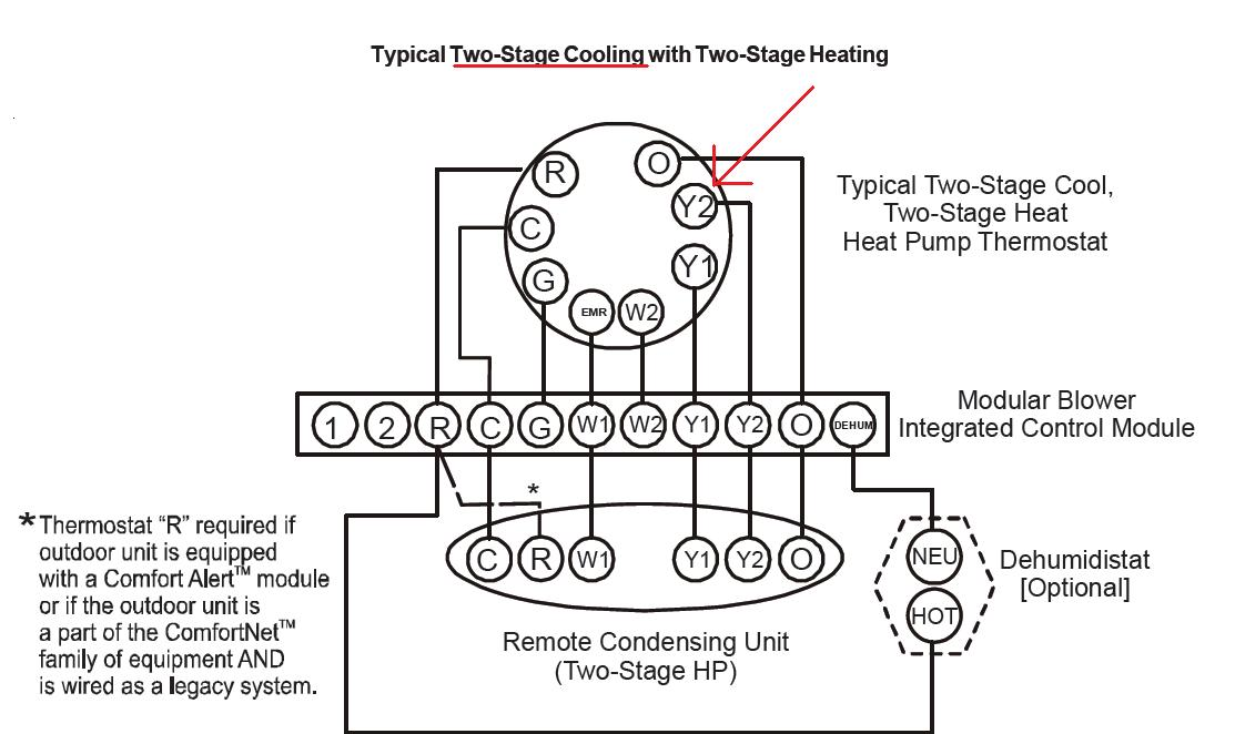 wiring diagram for 2 stage heat pump wiring image goodman heat pump thermostat wiring diagram solidfonts on wiring diagram for 2 stage heat pump
